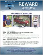Commercial Burglary / Circle K 13801 N. Tatum Blvd, Phoenix